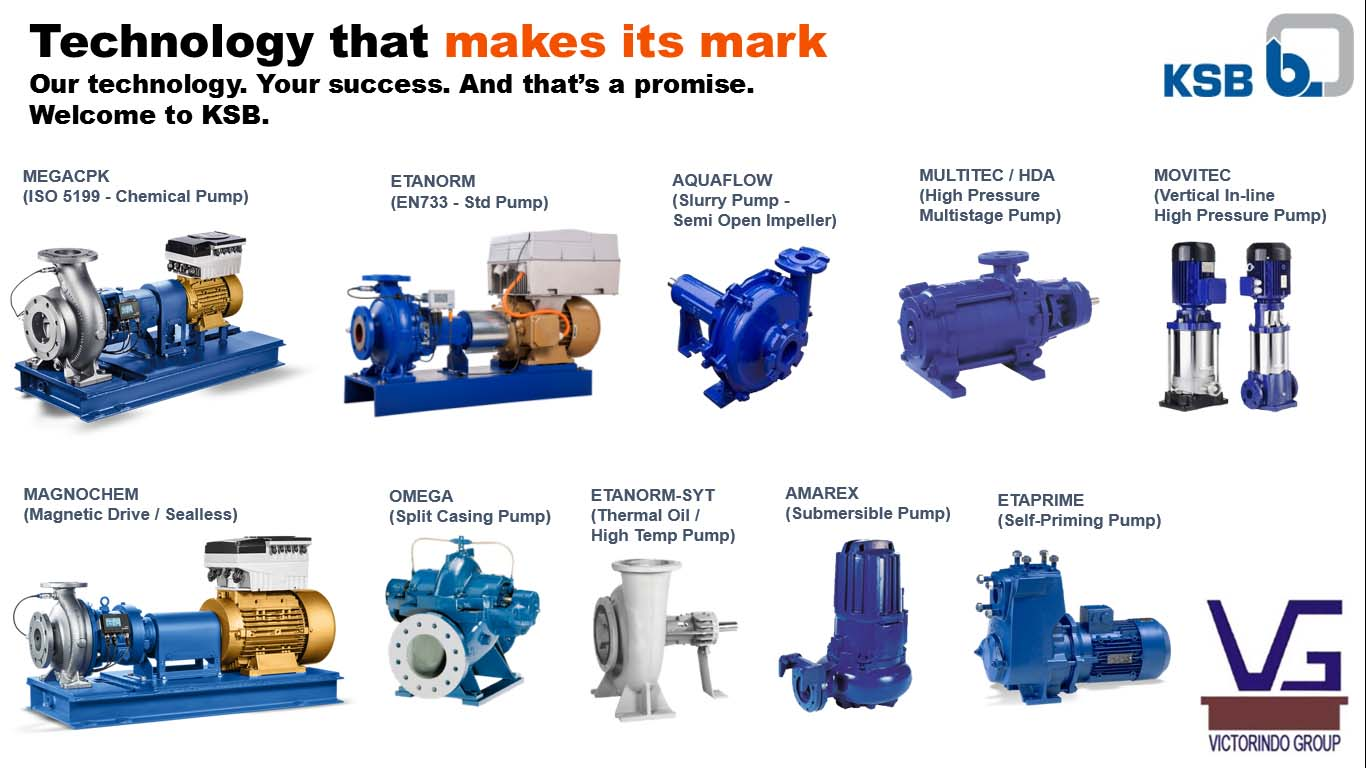 Technology that makes its mark. KSB Pumps product portfolio